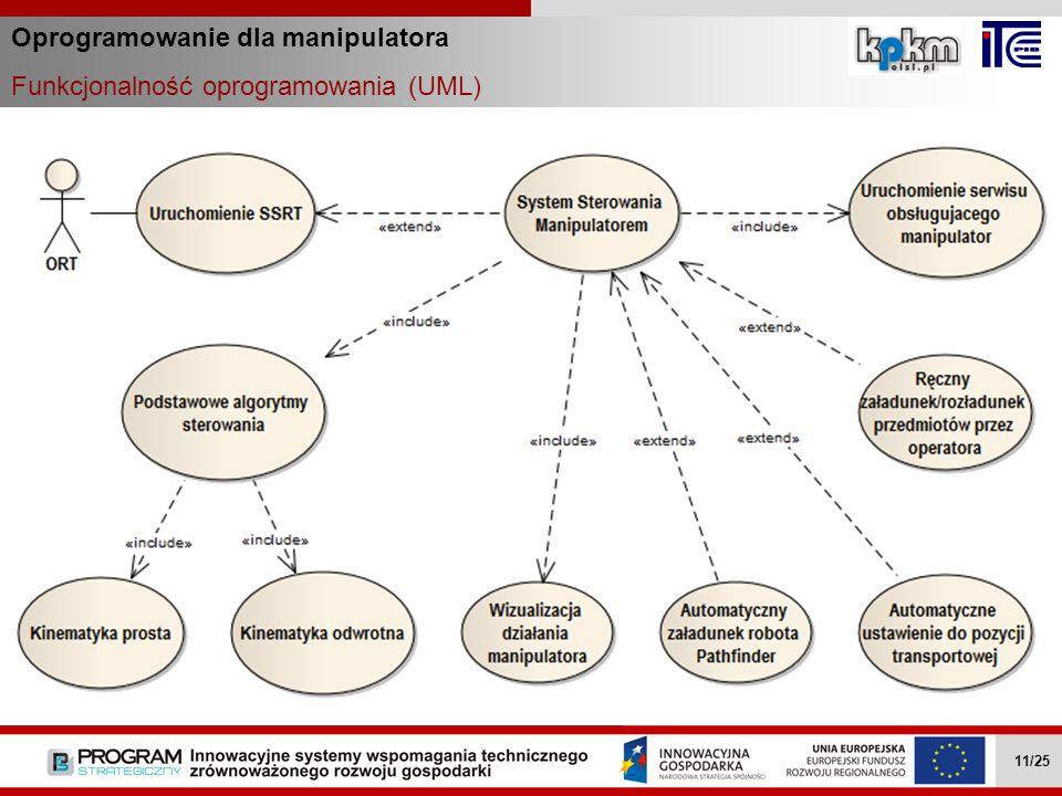Oprogramowanie dla manipulatora Funkcjonalność oprogramowania (UML)