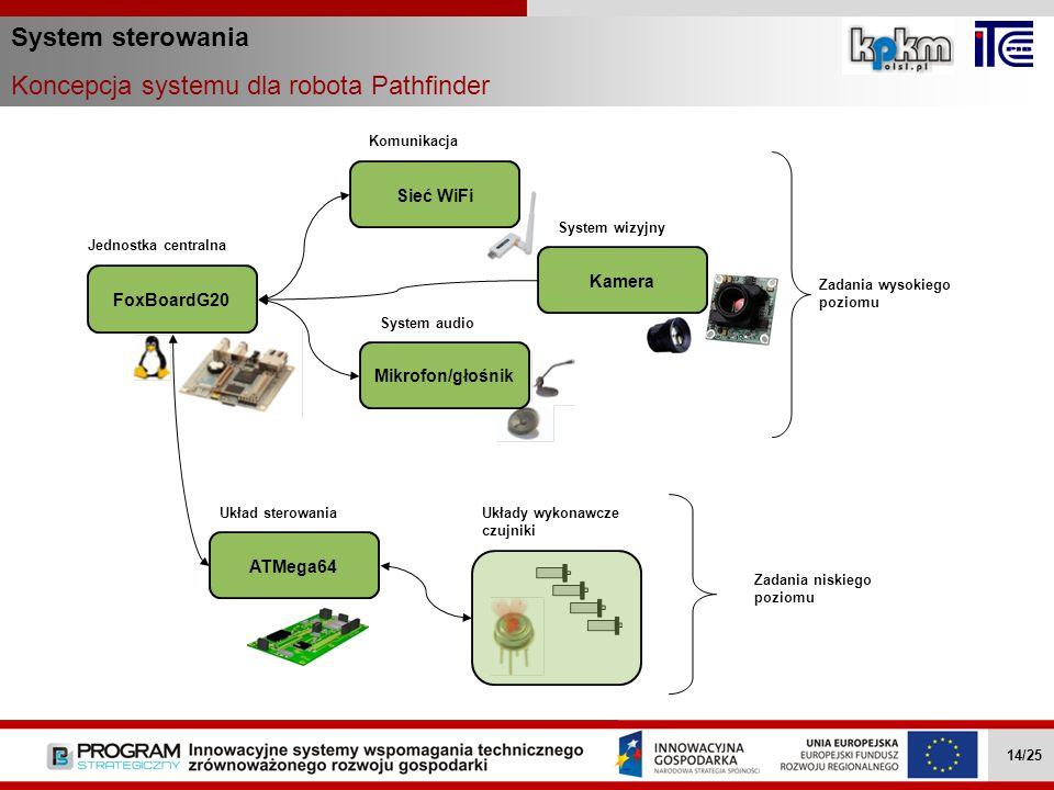 Koncepcja systemu dla robota Pathfinder