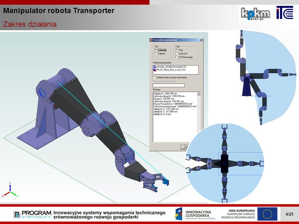 Manipulator robota Transporter Zakres działania