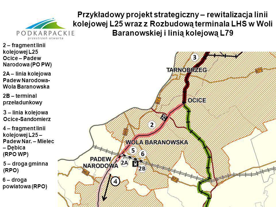 Przykładowy projekt strategiczny – rewitalizacja linii kolejowej L25 wraz z Rozbudową terminala LHS w Woli Baranowskiej i linią kolejową L79