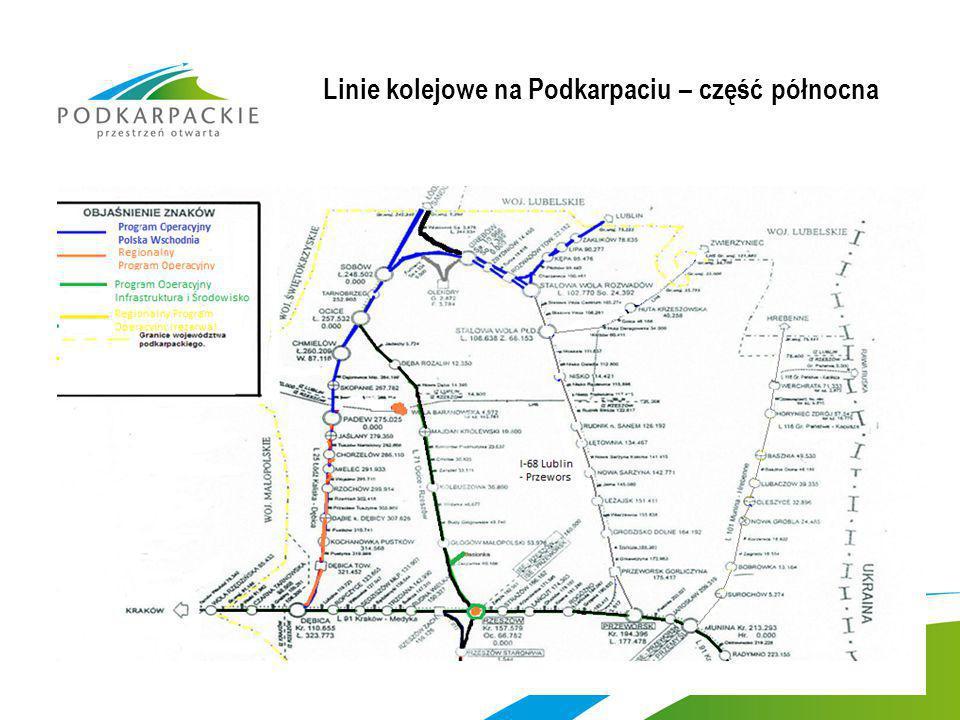 Linie kolejowe na Podkarpaciu – część północna