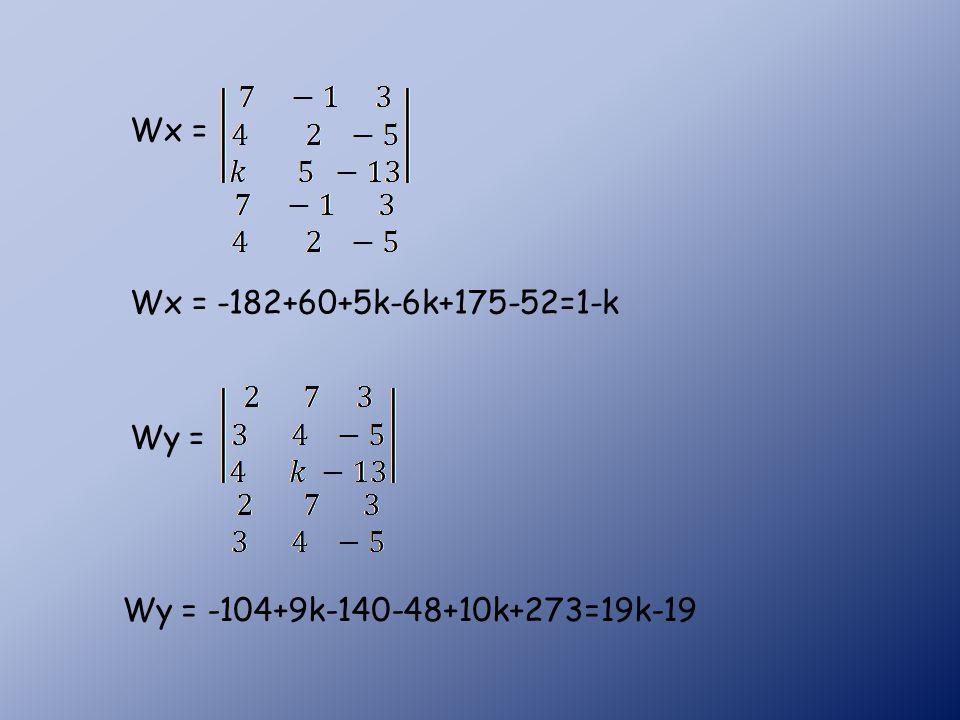 Wx = Wx = -182+60+5k-6k+175-52=1-k Wy = Wy = -104+9k-140-48+10k+273=19k-19