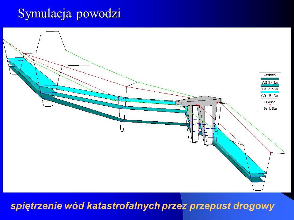 Symulacja powodzi Plan Prezentacji spiętrzenie wód katastrofalnych przez przepust drogowy