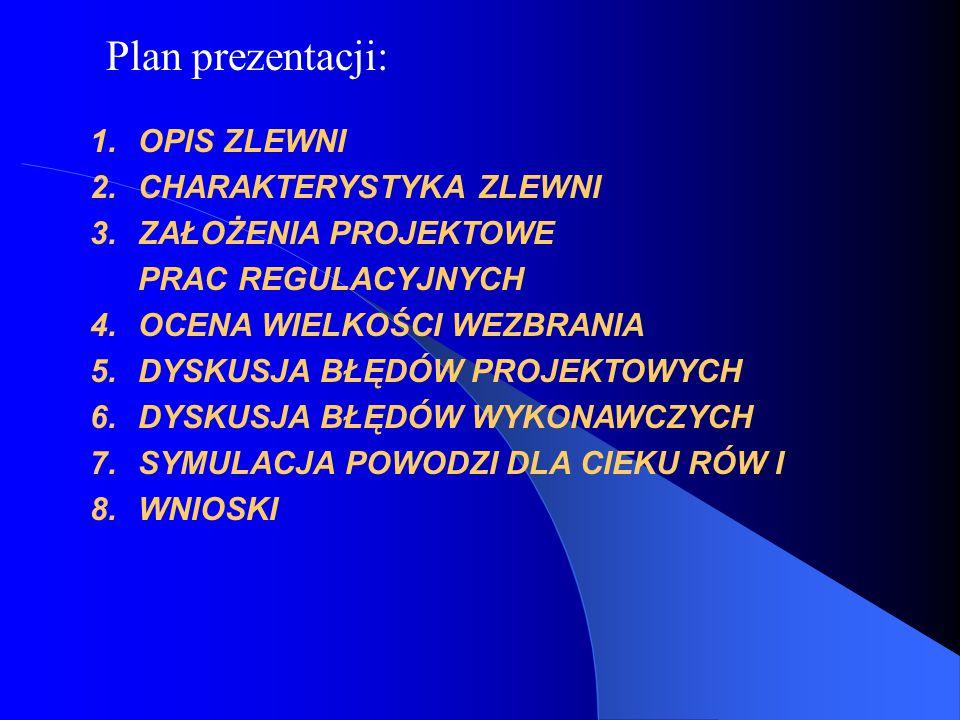Plan prezentacji: OPIS ZLEWNI CHARAKTERYSTYKA ZLEWNI