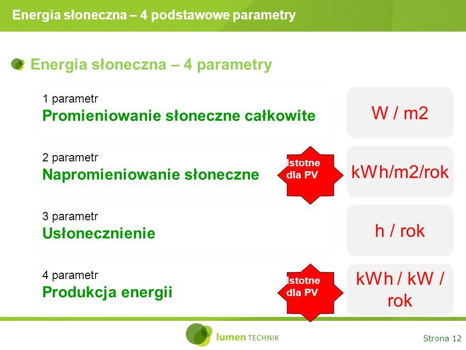 Energia słoneczna – 4 podstawowe parametry