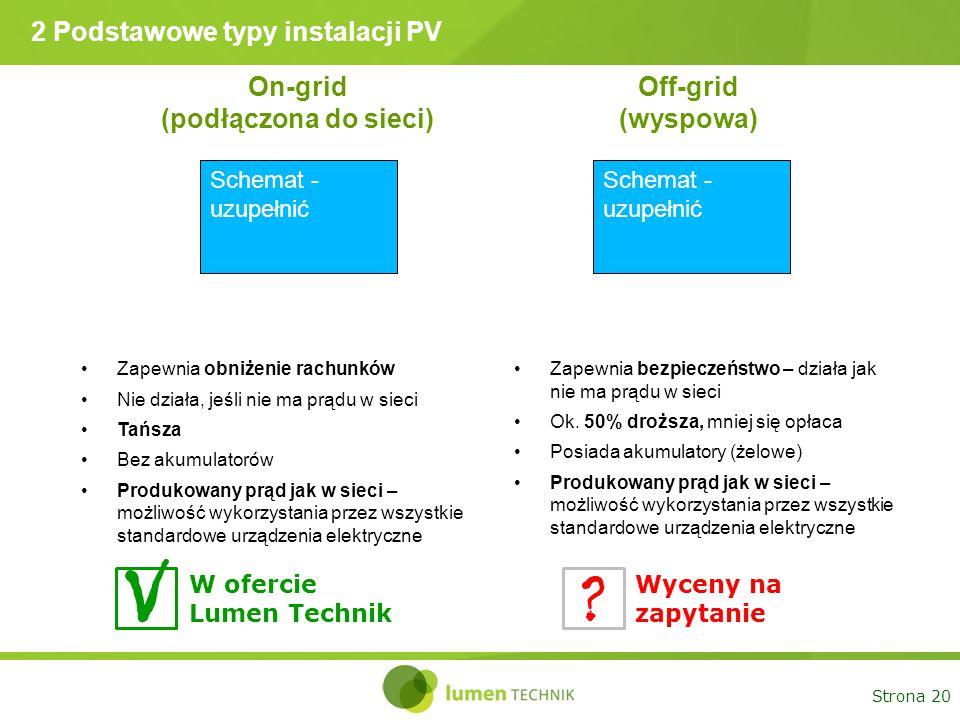 V 2 Podstawowe typy instalacji PV On-grid (podłączona do sieci)