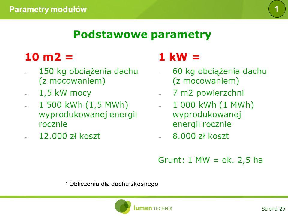 Podstawowe parametry 10 m2 = 1 kW = Parametry modułów 1