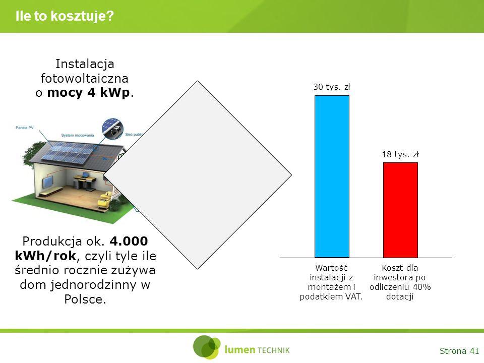 Ile to kosztuje Instalacja fotowoltaiczna o mocy 4 kWp.
