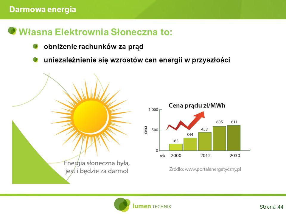 Własna Elektrownia Słoneczna to: