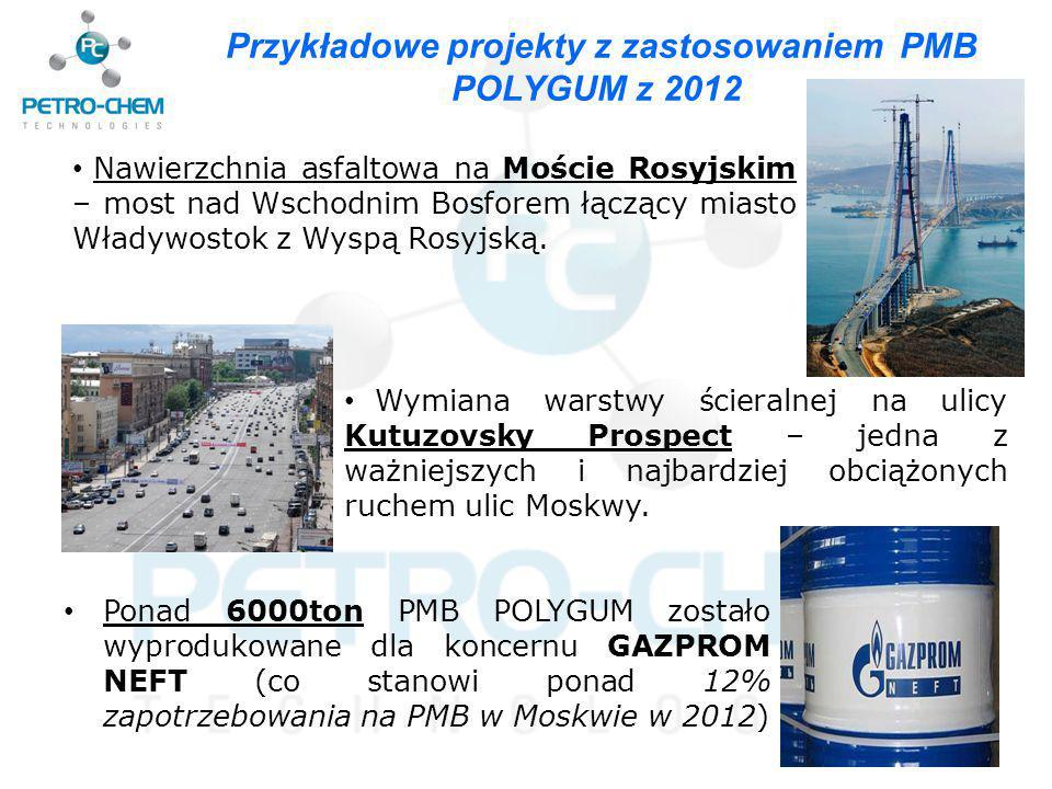 Przykładowe projekty z zastosowaniem PMB POLYGUM z 2012