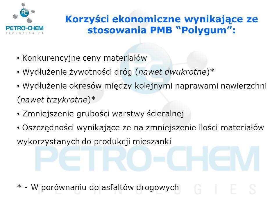 Korzyści ekonomiczne wynikające ze stosowania PMB Polygum :
