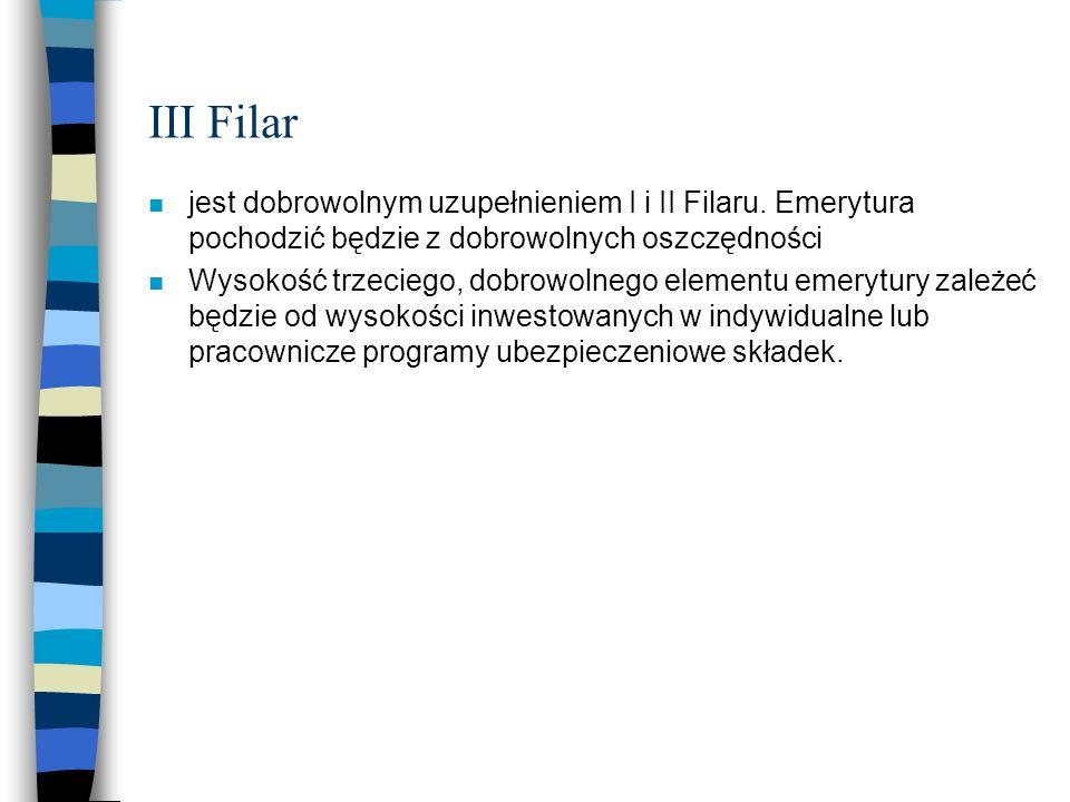 III Filar jest dobrowolnym uzupełnieniem I i II Filaru. Emerytura pochodzić będzie z dobrowolnych oszczędności.
