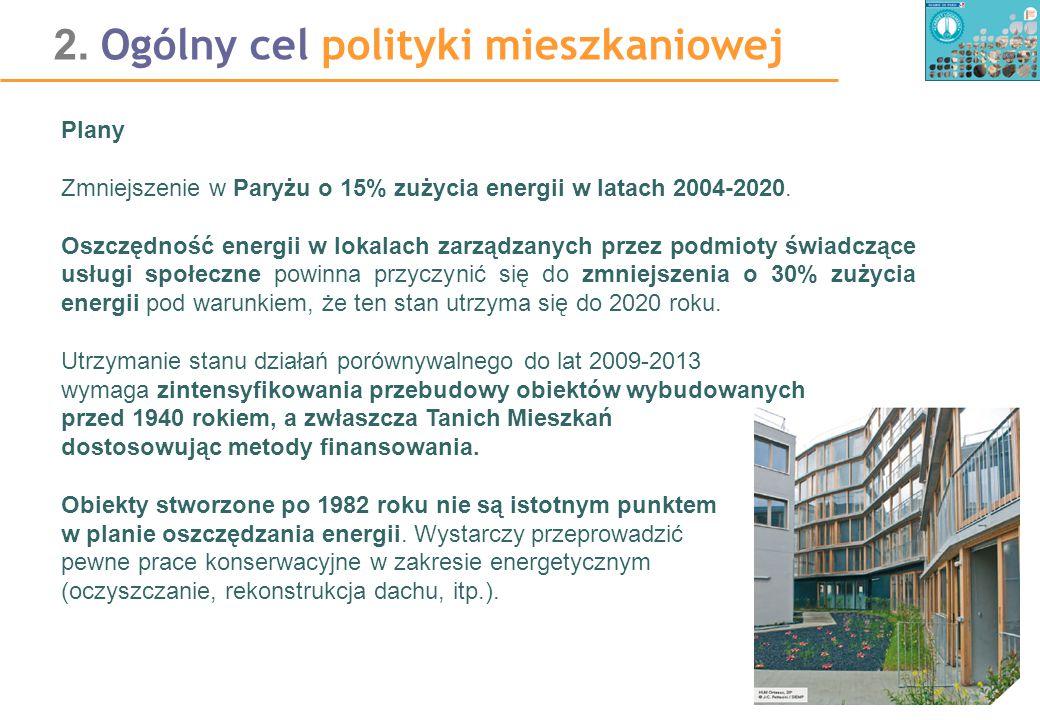 2. Ogólny cel polityki mieszkaniowej