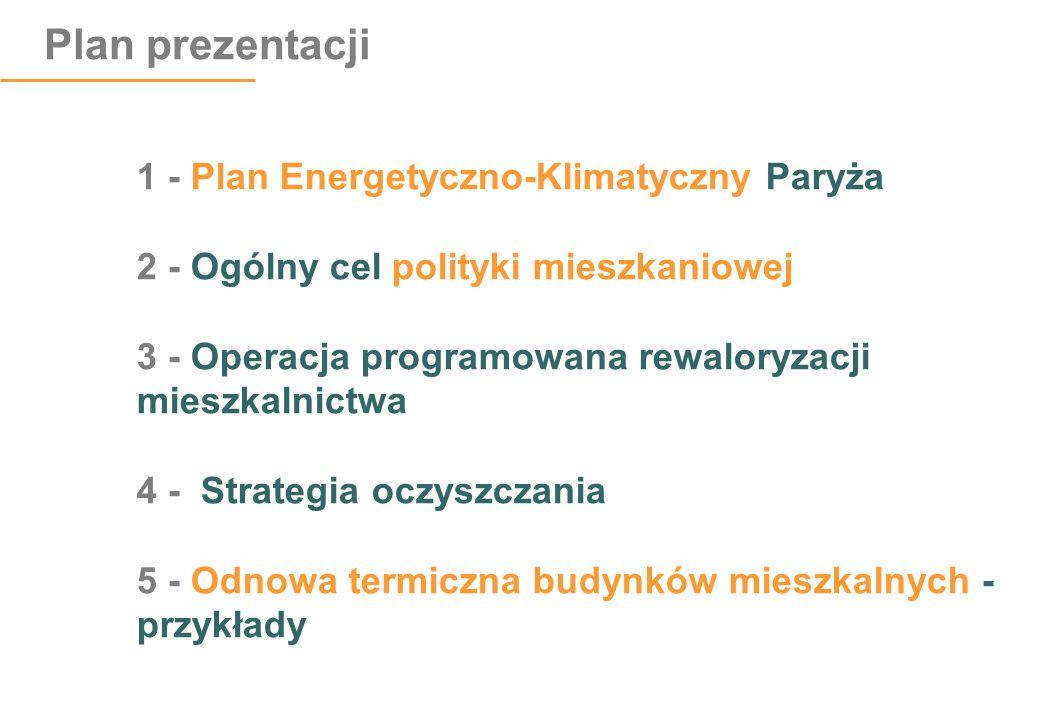 Plan prezentacji 1 - Plan Energetyczno-Klimatyczny Paryża