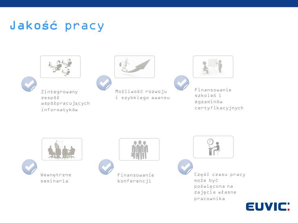 Jakość pracy Zintegrowany zespół współpracujących informatyków