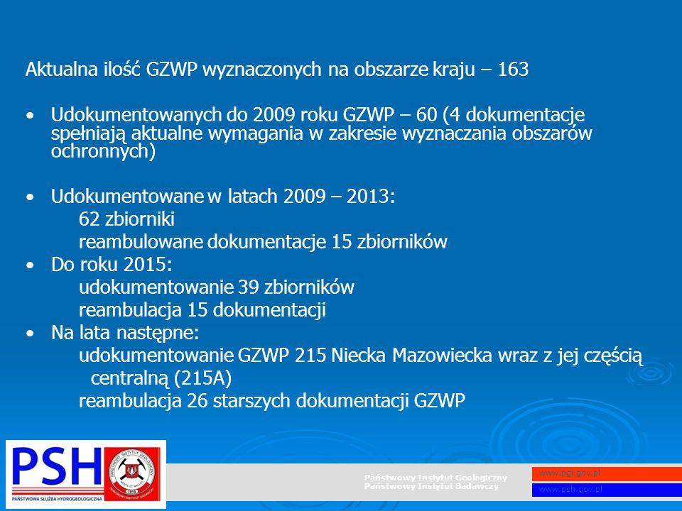 Aktualna ilość GZWP wyznaczonych na obszarze kraju – 163