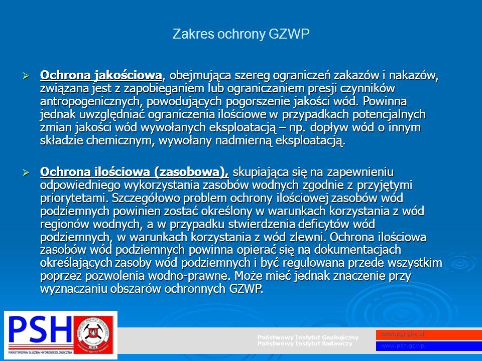 Zakres ochrony GZWP