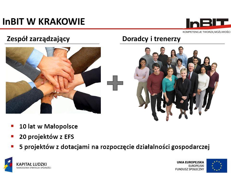 InBIT W KRAKOWIE Zespół zarządzający Doradcy i trenerzy