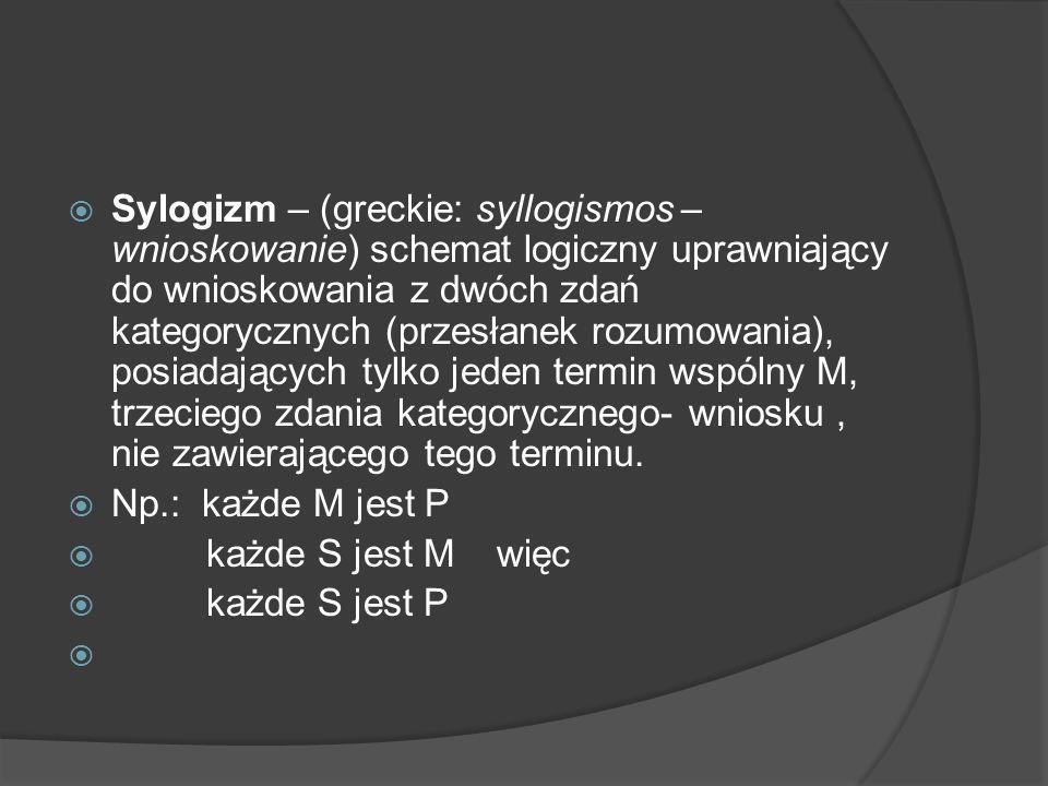 Sylogizm – (greckie: syllogismos – wnioskowanie) schemat logiczny uprawniający do wnioskowania z dwóch zdań kategorycznych (przesłanek rozumowania), posiadających tylko jeden termin wspólny M, trzeciego zdania kategorycznego- wniosku , nie zawierającego tego terminu.