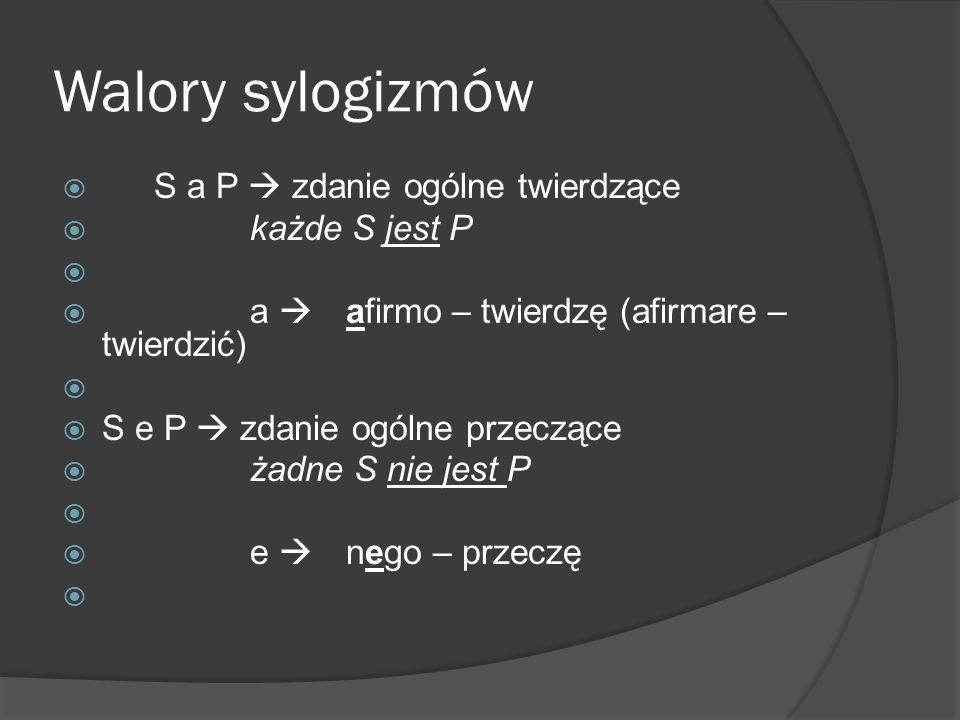 Walory sylogizmów S a P  zdanie ogólne twierdzące każde S jest P