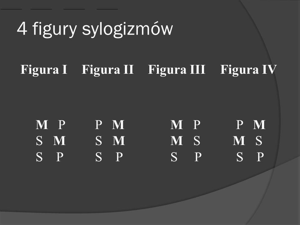 4 figury sylogizmów Figura I Figura II Figura III Figura IV M P S M