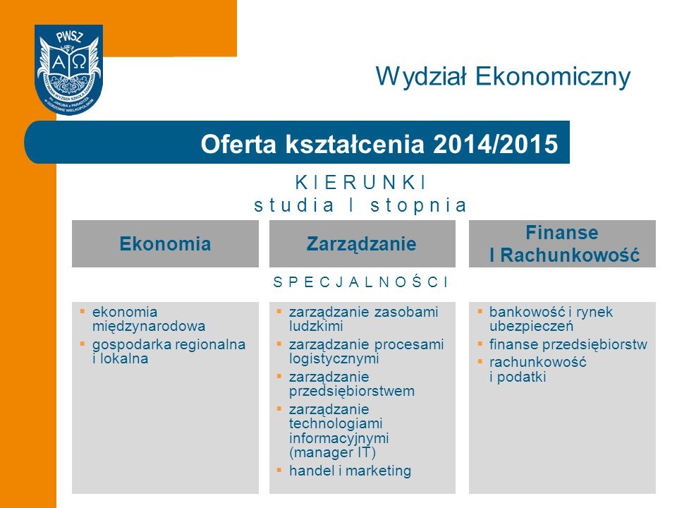 Finanse I Rachunkowość Finanse I Rachunkowość