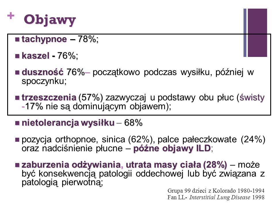 Objawy tachypnoe – 78%; kaszel - 76%;