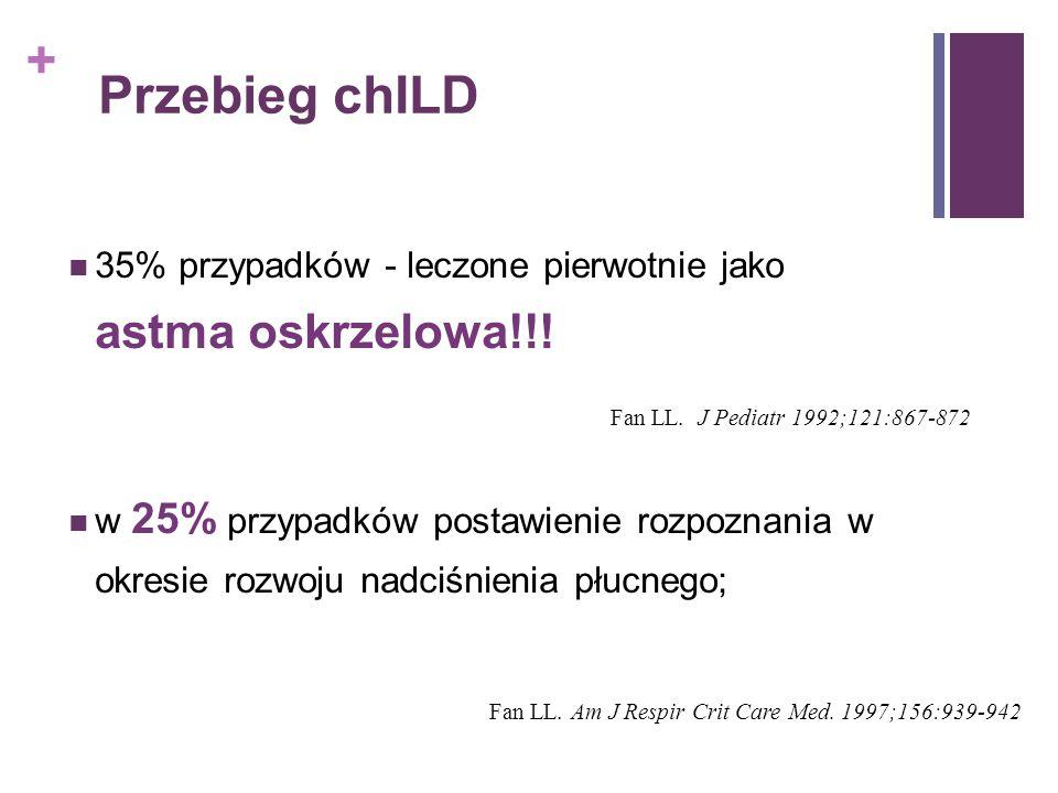 Przebieg chILD 35% przypadków - leczone pierwotnie jako astma oskrzelowa!!!