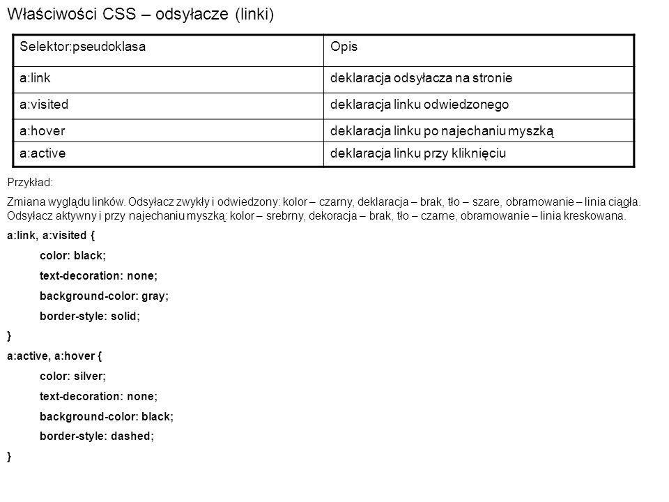 Właściwości CSS – odsyłacze (linki)