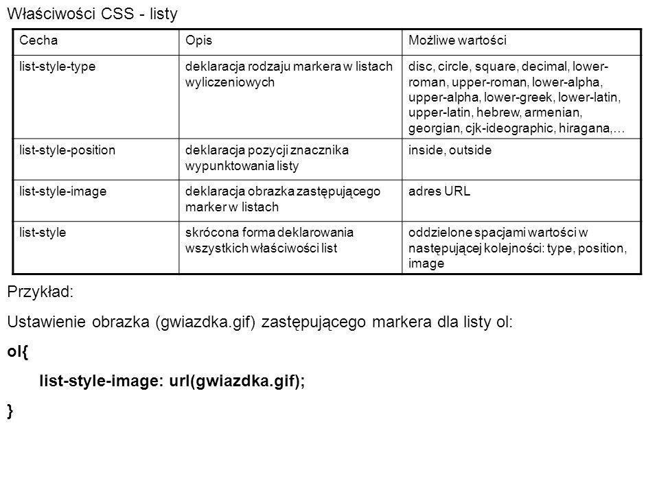 Właściwości CSS - listy