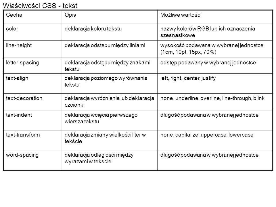 Właściwości CSS - tekst