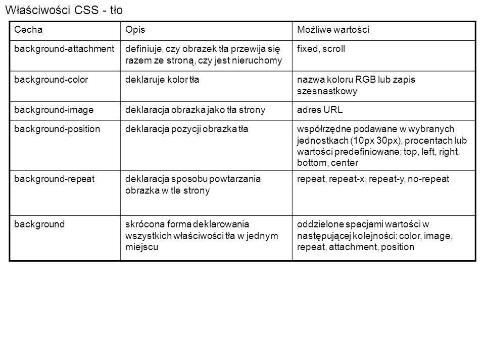 Właściwości CSS - tło Cecha Opis Możliwe wartości