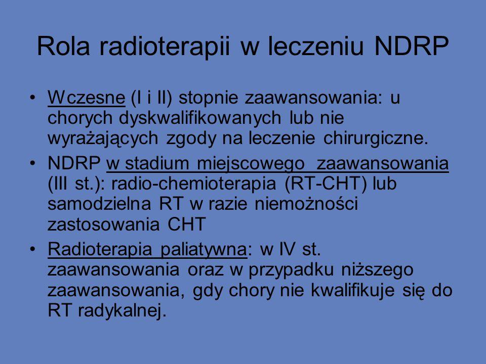 Rola radioterapii w leczeniu NDRP
