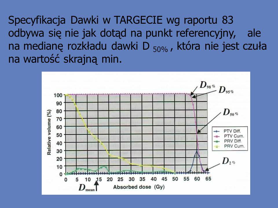 Specyfikacja Dawki w TARGECIE wg raportu 83