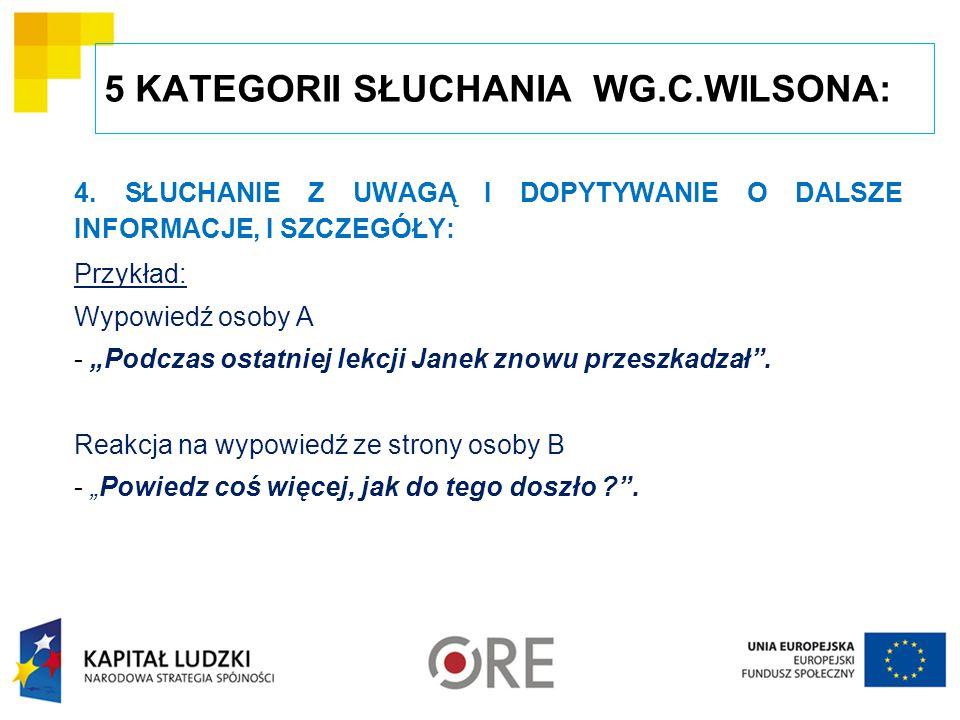 5 KATEGORII SŁUCHANIA WG.C.WILSONA: