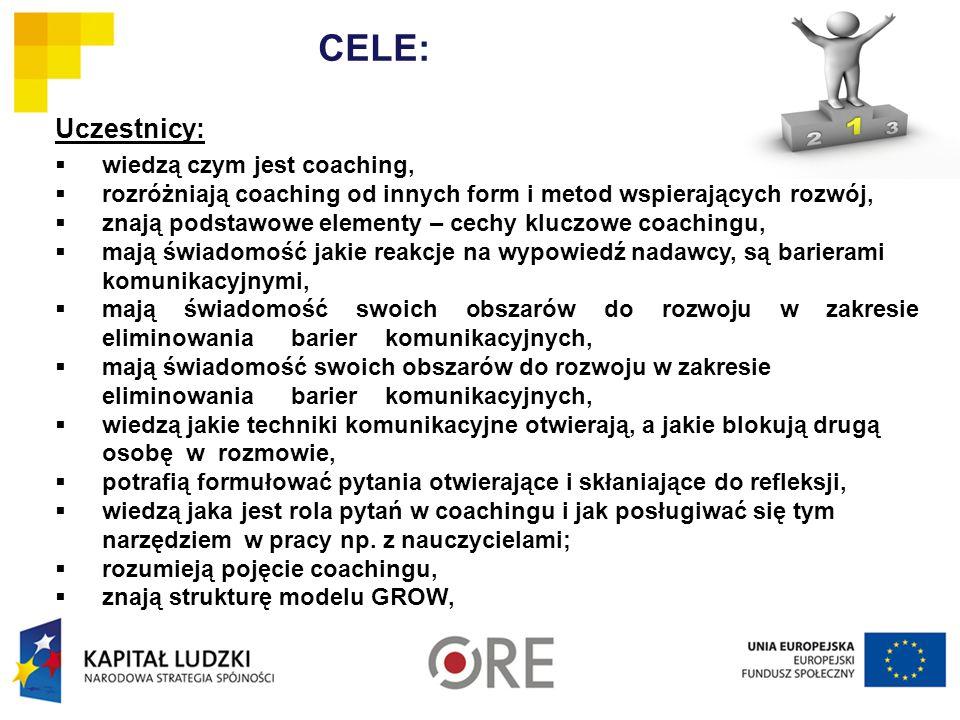 CELE: Uczestnicy: wiedzą czym jest coaching,