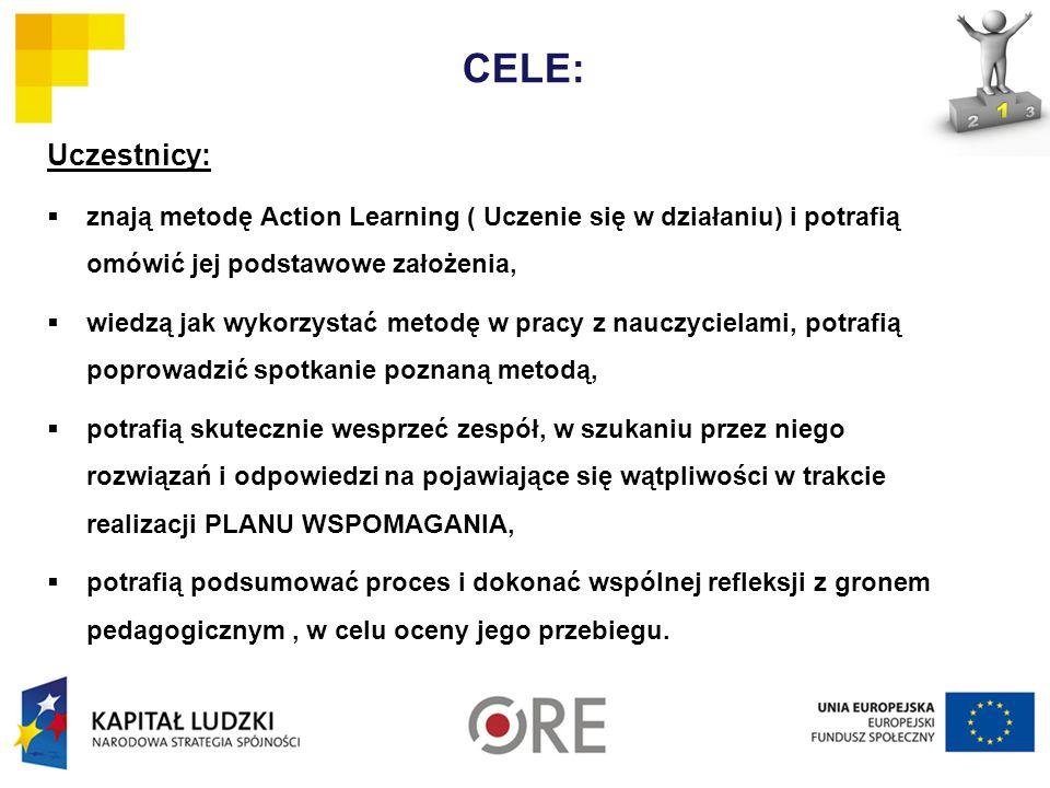CELE: Uczestnicy: znają metodę Action Learning ( Uczenie się w działaniu) i potrafią omówić jej podstawowe założenia,