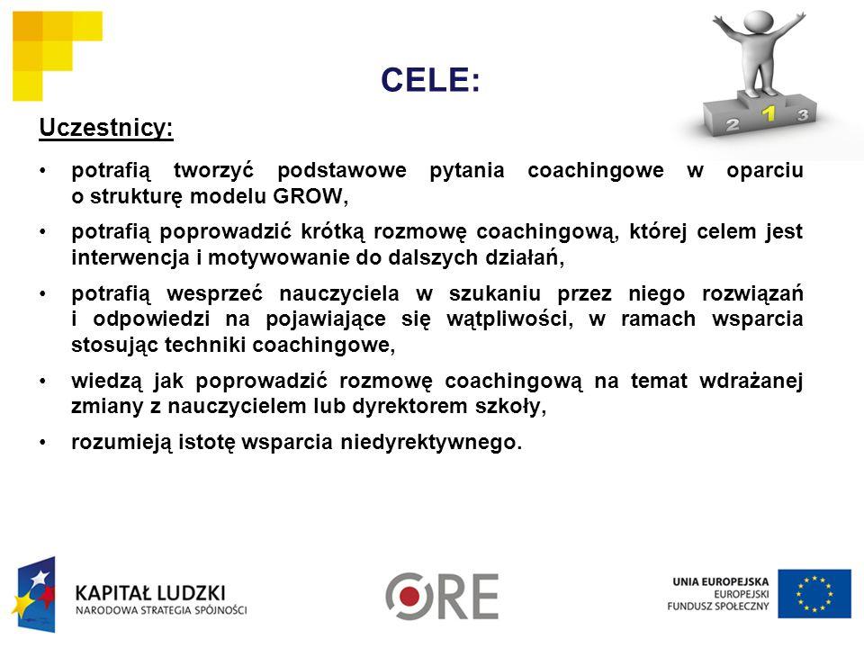 CELE: Uczestnicy: potrafią tworzyć podstawowe pytania coachingowe w oparciu o strukturę modelu GROW,