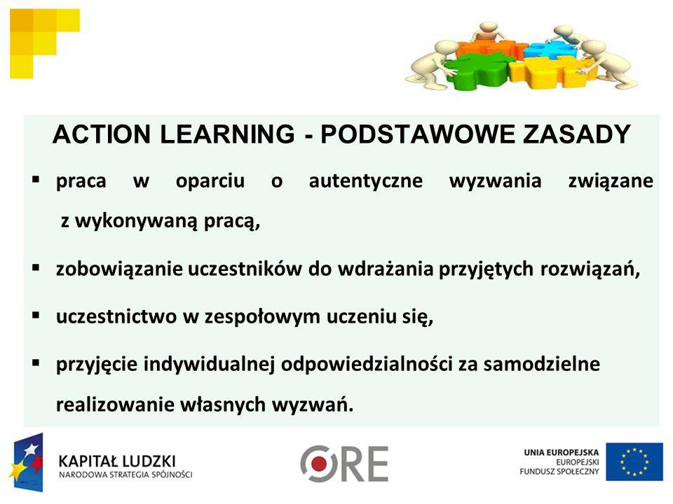ACTION LEARNING - PODSTAWOWE ZASADY