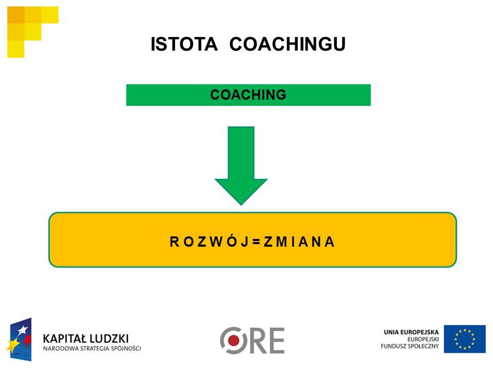 ISTOTA COACHINGU COACHING R O Z W Ó J = Z M I A N A