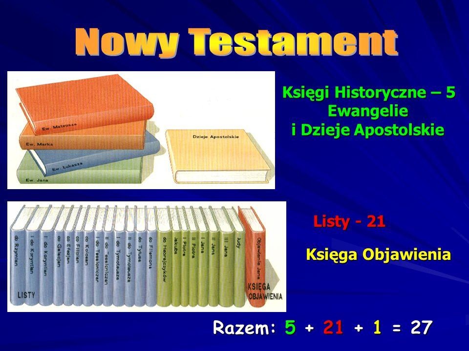 Nowy Testament Razem: 5 + 21 + 1 = 27 Księgi Historyczne – 5 Ewangelie