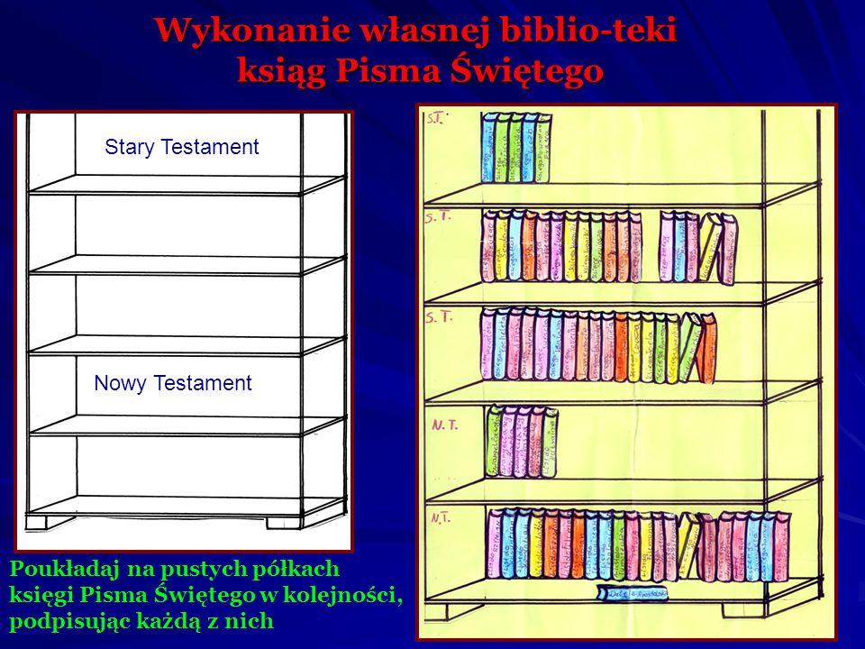 Wykonanie własnej biblio-teki