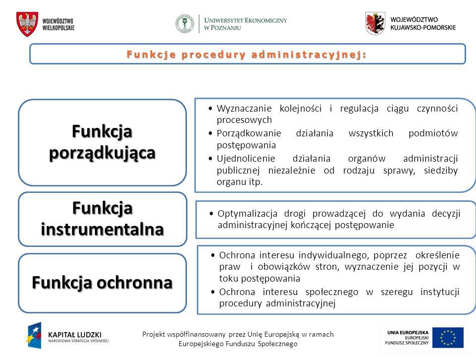 Funkcje procedury administracyjnej: