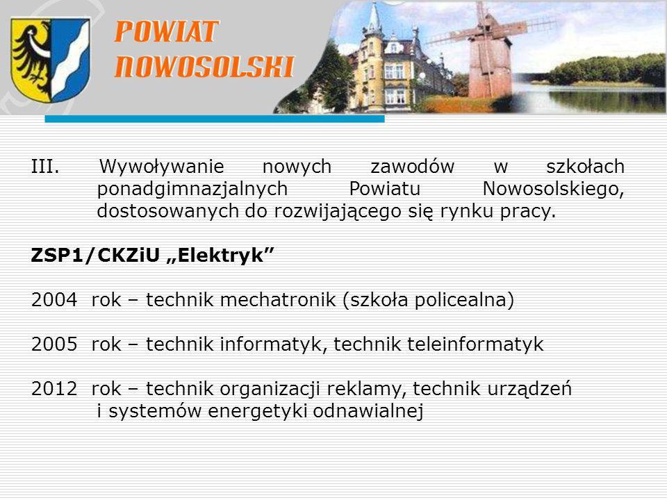 III. Wywoływanie nowych zawodów w szkołach ponadgimnazjalnych Powiatu Nowosolskiego, dostosowanych do rozwijającego się rynku pracy.