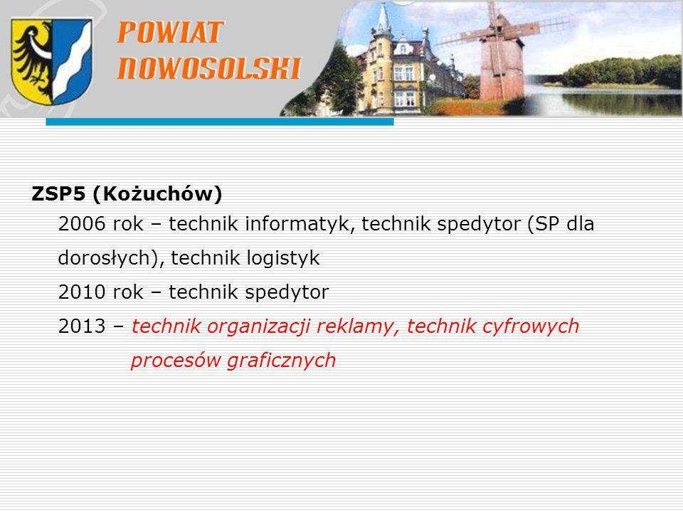ZSP5 (Kożuchów) 2006 rok – technik informatyk, technik spedytor (SP dla dorosłych), technik logistyk.