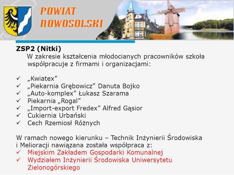 ZSP2 (Nitki) W zakresie kształcenia młodocianych pracowników szkoła współpracuje z firmami i organizacjami: