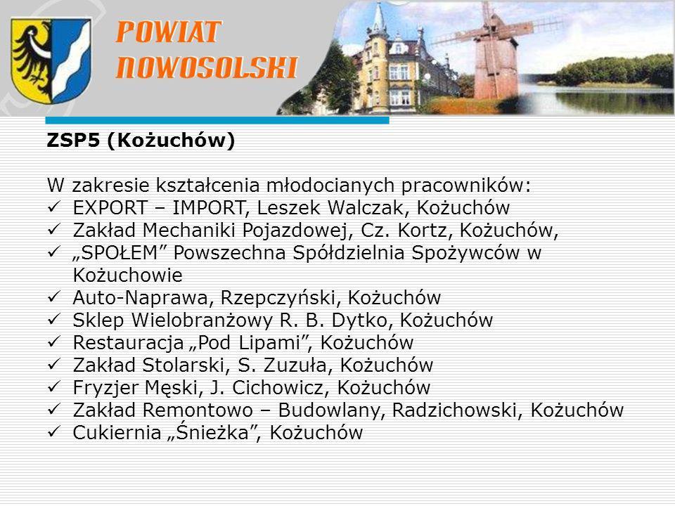ZSP5 (Kożuchów) W zakresie kształcenia młodocianych pracowników: EXPORT – IMPORT, Leszek Walczak, Kożuchów.