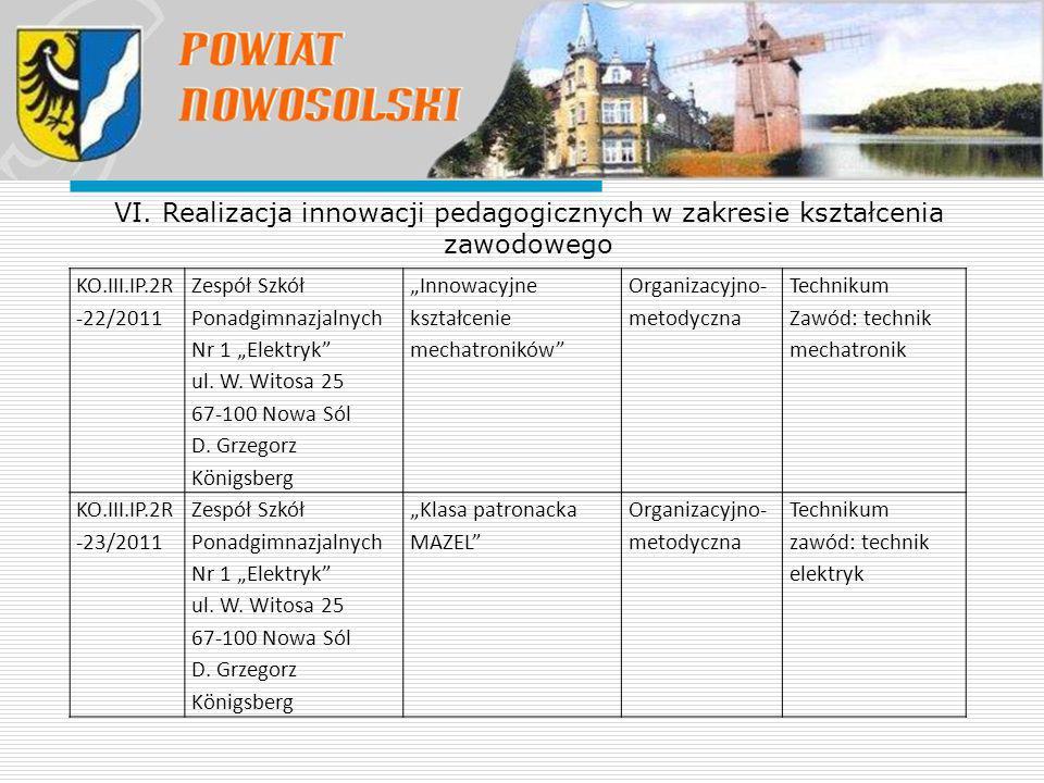 VI. Realizacja innowacji pedagogicznych w zakresie kształcenia zawodowego
