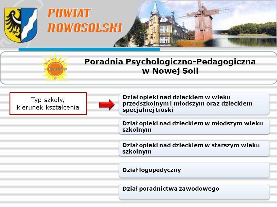 Poradnia Psychologiczno-Pedagogiczna w Nowej Soli