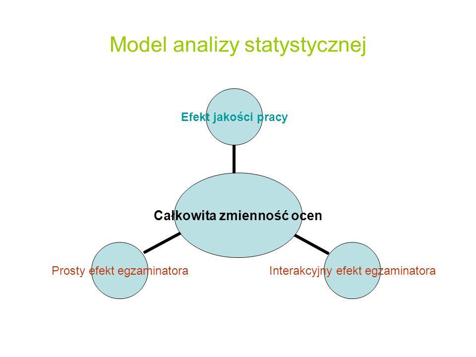 Model analizy statystycznej